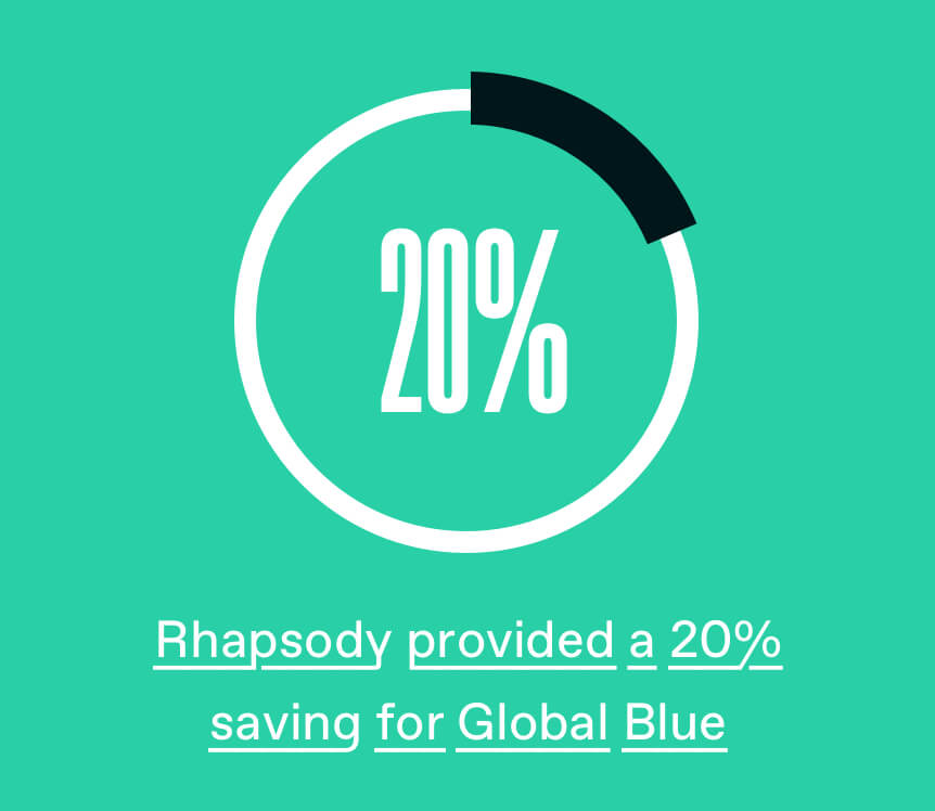 20% savings that Global Blue gained thanks to Rhapsody services
