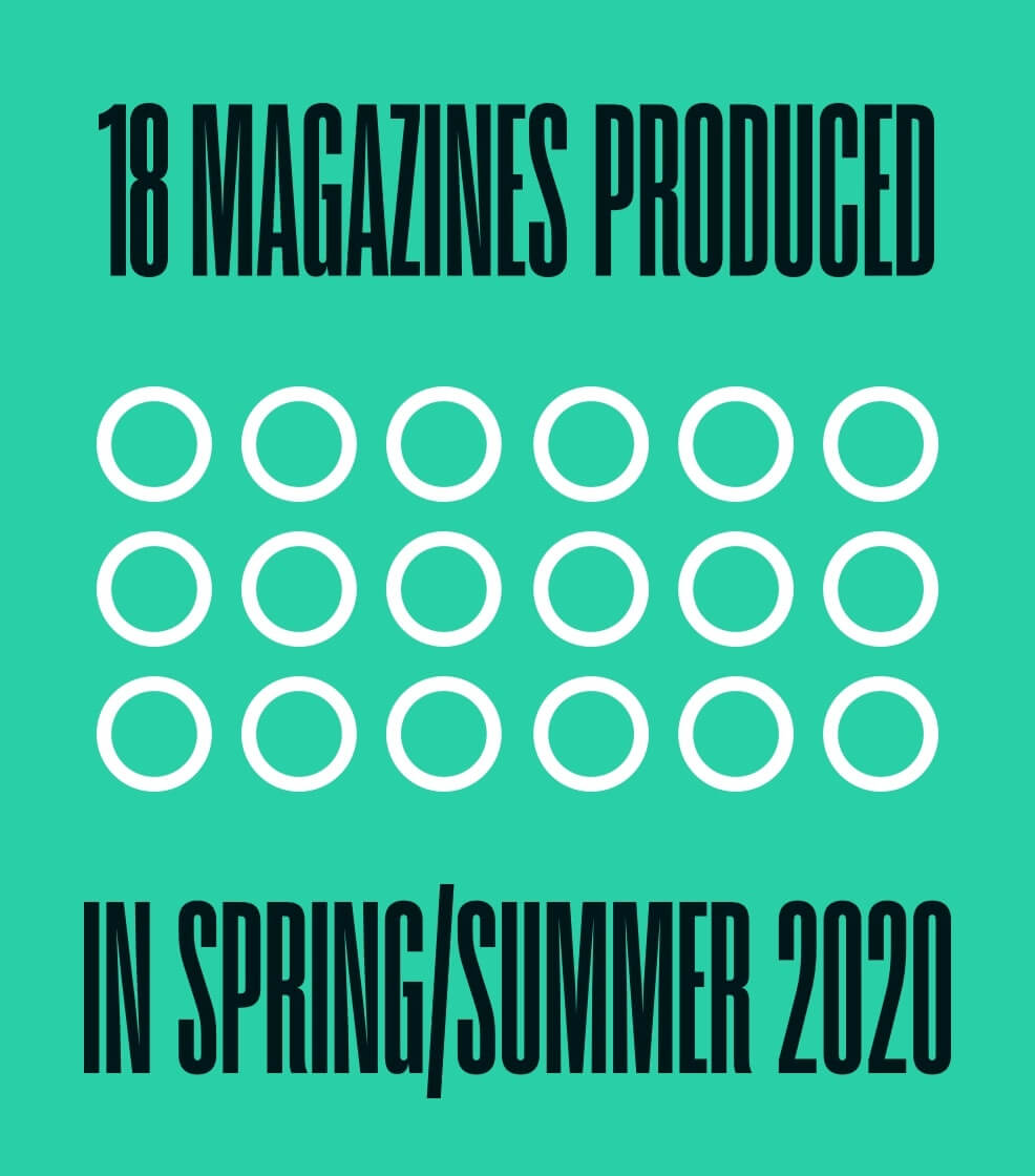 spring/ summer 2020 18 magazines were produced