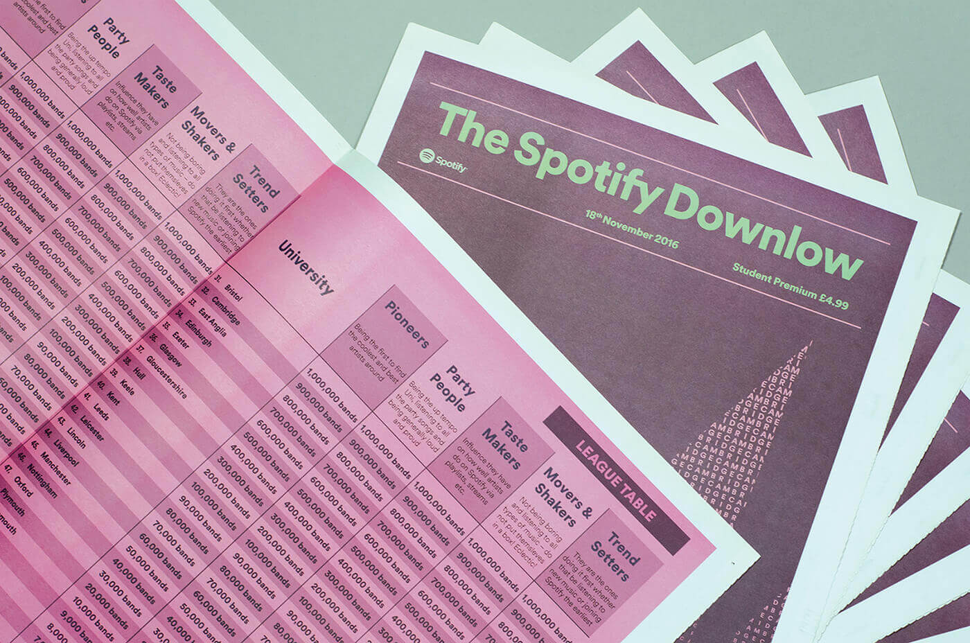 Pink materials from a Spotify campaign