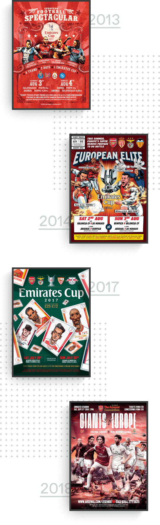 Emirates Cup 2013 promotion poster done with three players